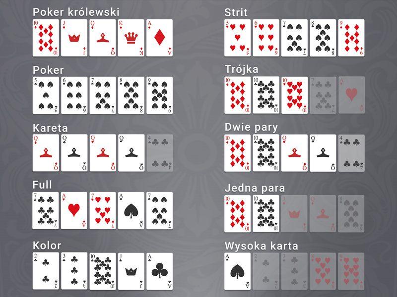 możliwe układy w pokerze